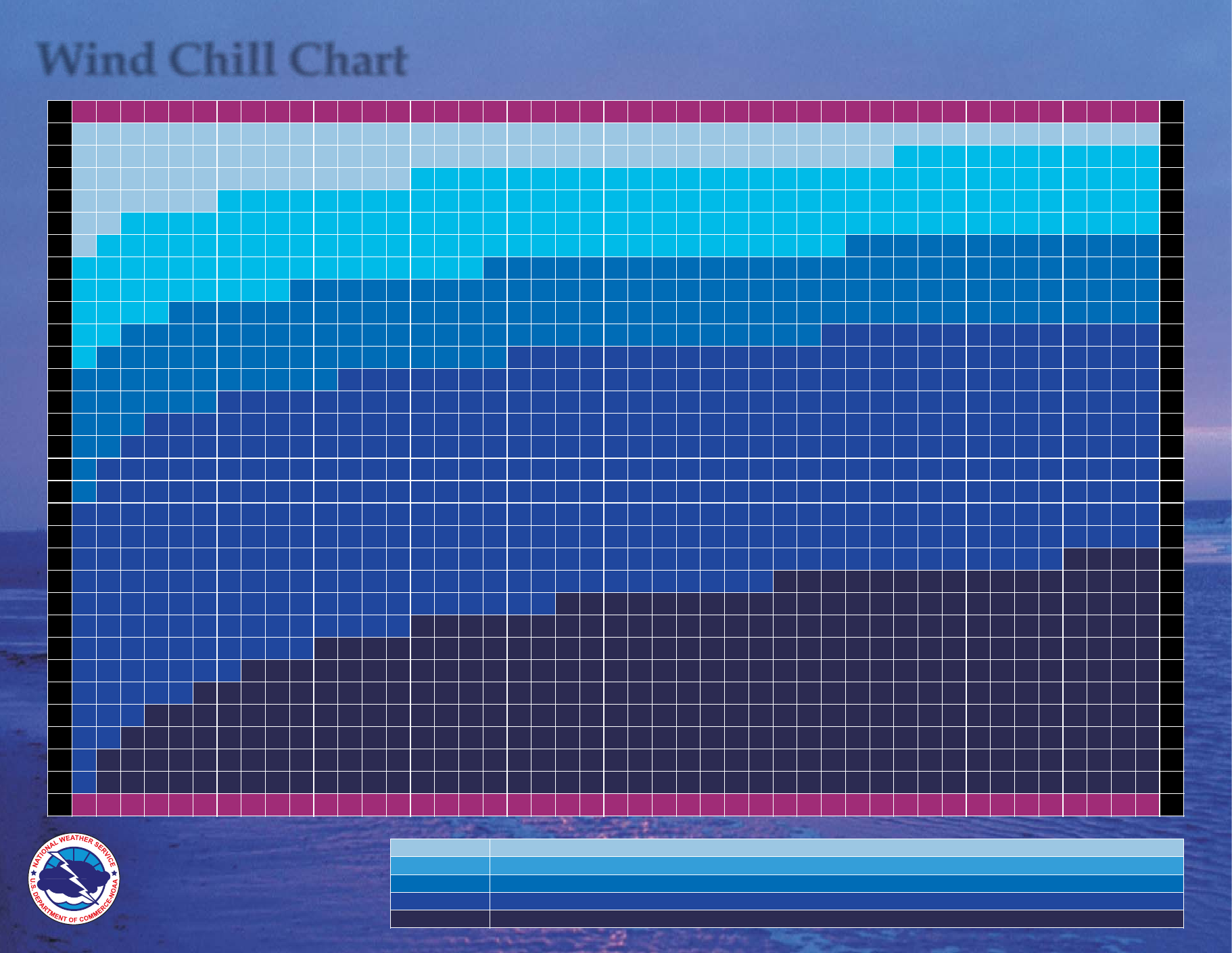 graphic regarding Printable Wind Chill Chart identified as Ideal Wind Chill Chart - Edit, Fill, Indicator On the net Handypdf