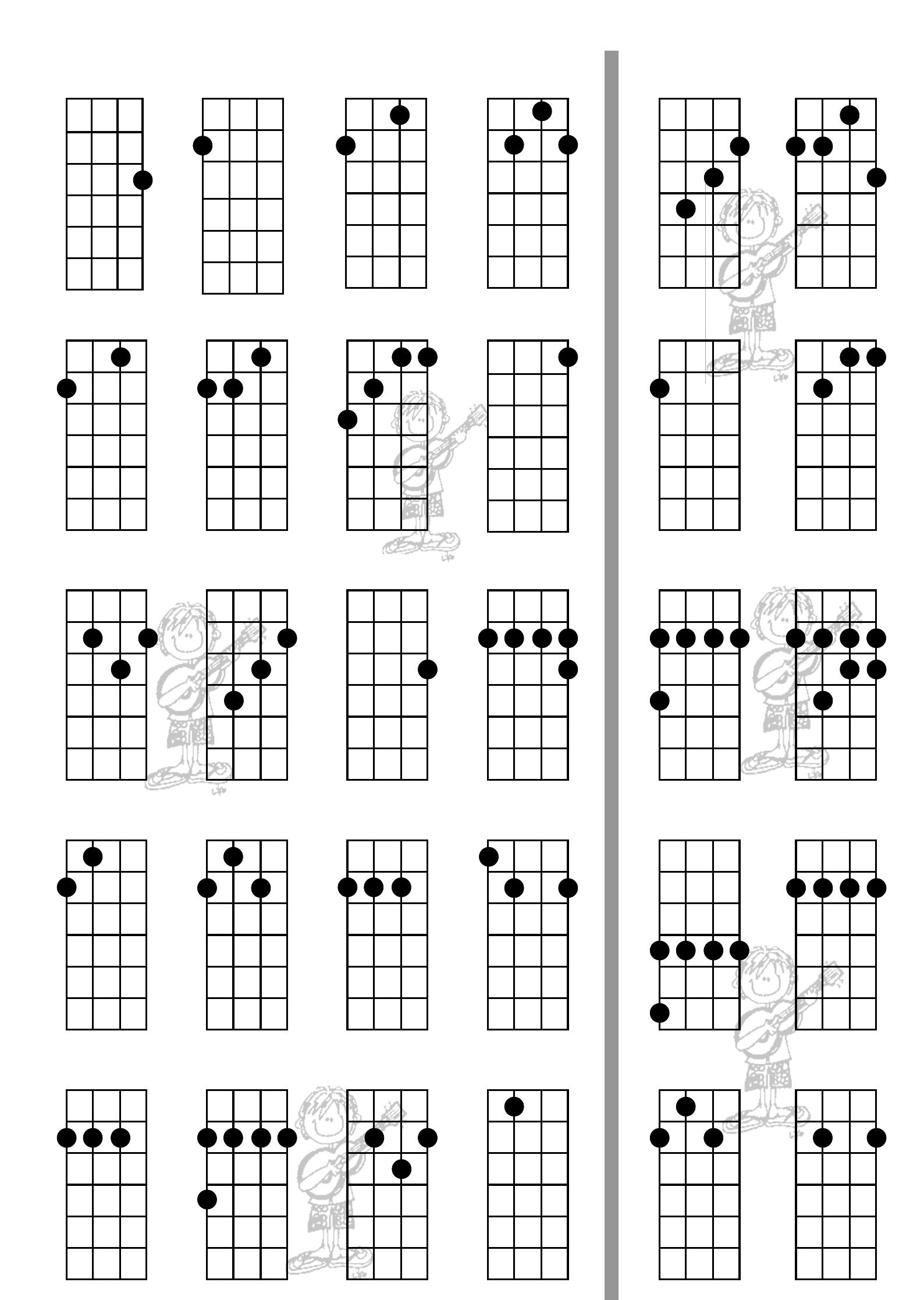 ukulele chord progressions chart