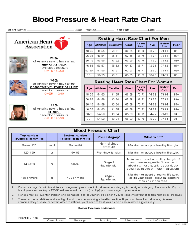 Printable Workout Log 7 Printable Workout Log Templates To