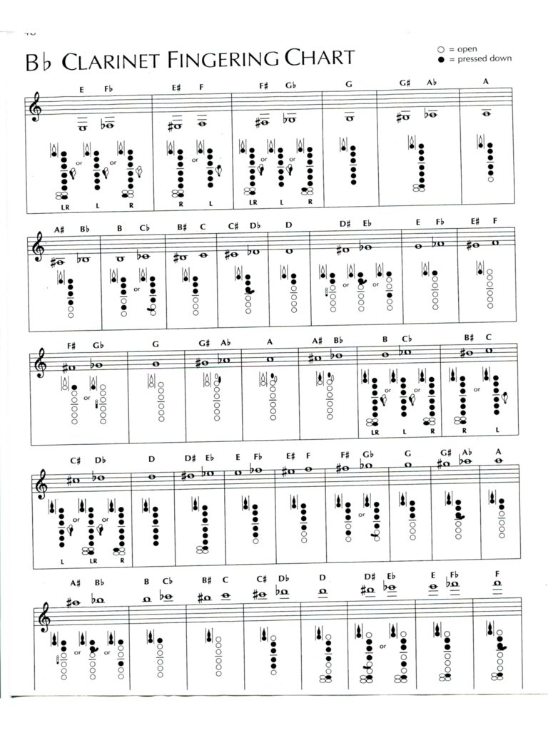 Clarinet Chart Template