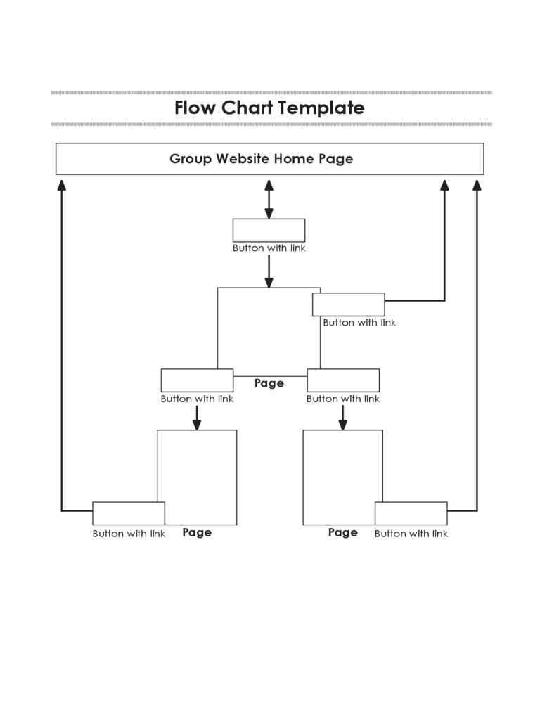 2018 flow chart template fillable printable pdf amp forms