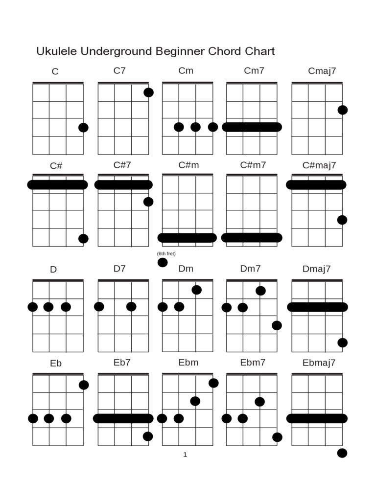 2017 chord and fingering chart fillable printable pdf forms chord and fingering chart hexwebz Choice Image