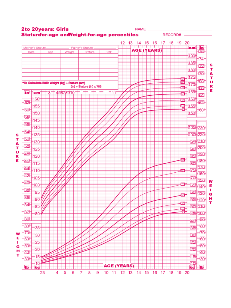 Weight chart for girls 2 to 20 years edit fill sign online weight chart for girls 2 to 20 years nvjuhfo Gallery