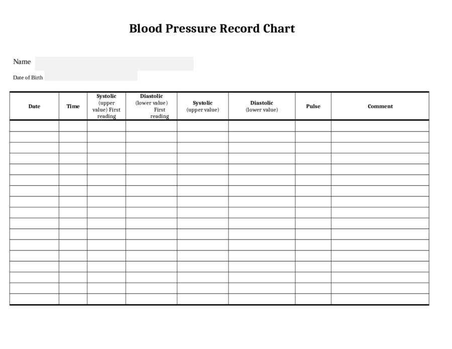 picture regarding Printable Blood Pressure Chart Template known as chart for recording blood tension -