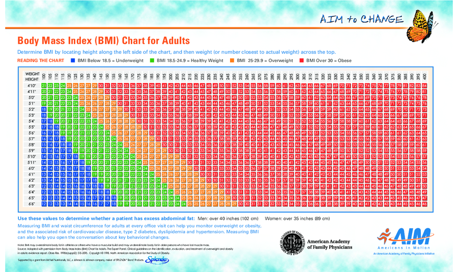 picture about Printable Bmi Chart identified as Entire body M Index (BMI) Chart for Grown ups - Edit, Fill, Signal