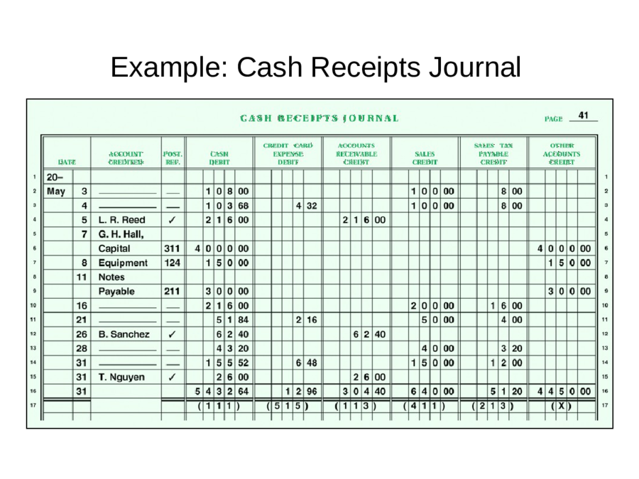 2018 cash receipts journal template fillable printable for Cash disbursement journal template