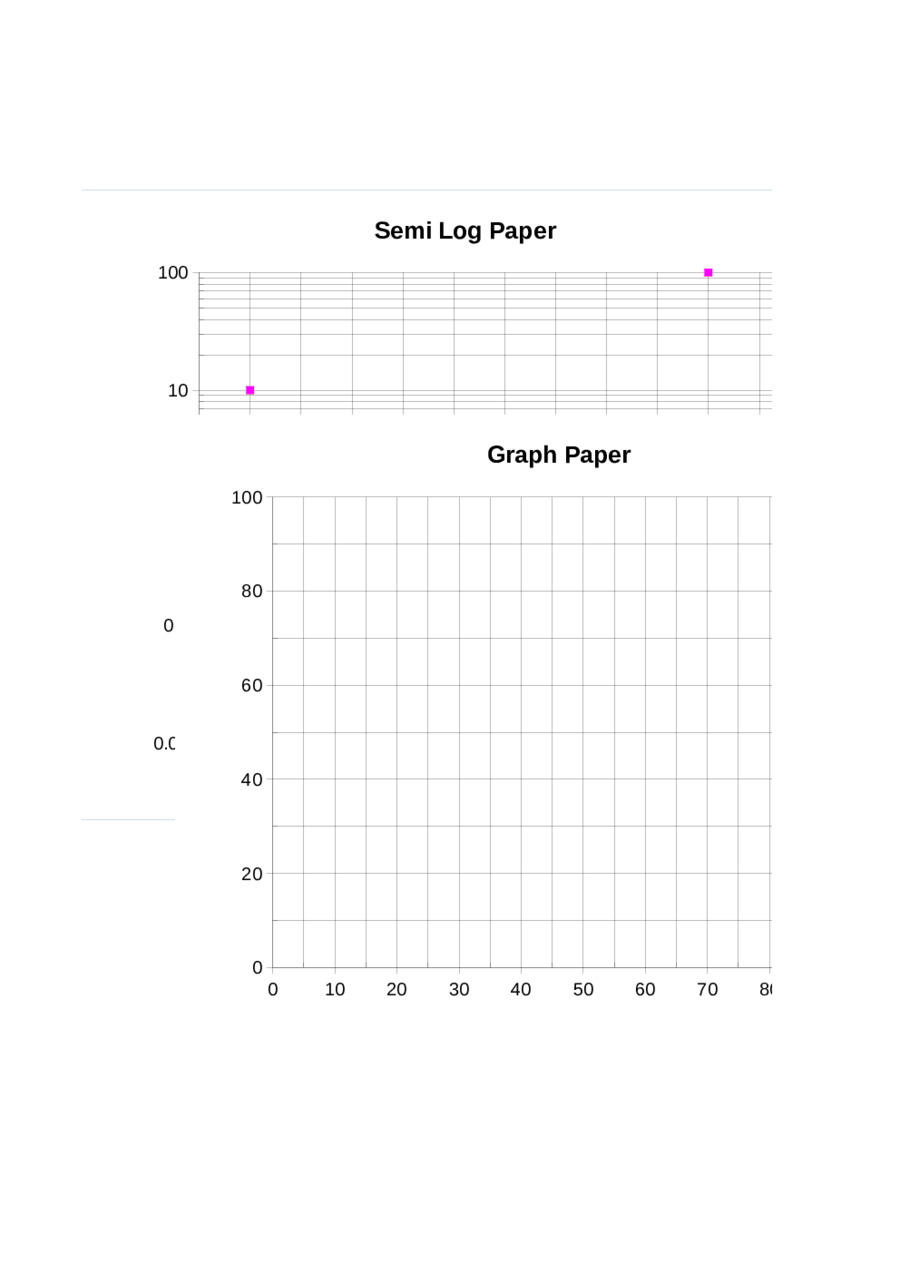 Worksheet Graph Paper With Axes 2017 Printable Graph Paper Fillable Pdf  Forms 03